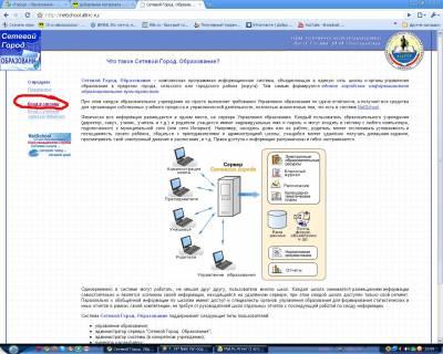 Образование. . Составила Е. Н. Безбородова. . 2011 Для внесения планирова